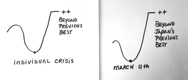 crisis2kinds